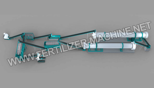 20,000 ton Organic Fertilizer Production Line